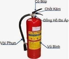 Nạp bình chữa cháy tại quận 1